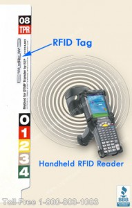 rfid technology file organization tracking proximity reader tags